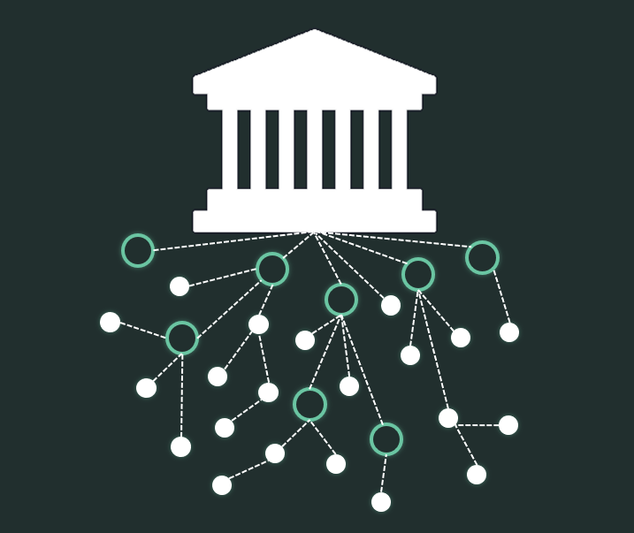 What a DAO Governance Platform Needs in 2021